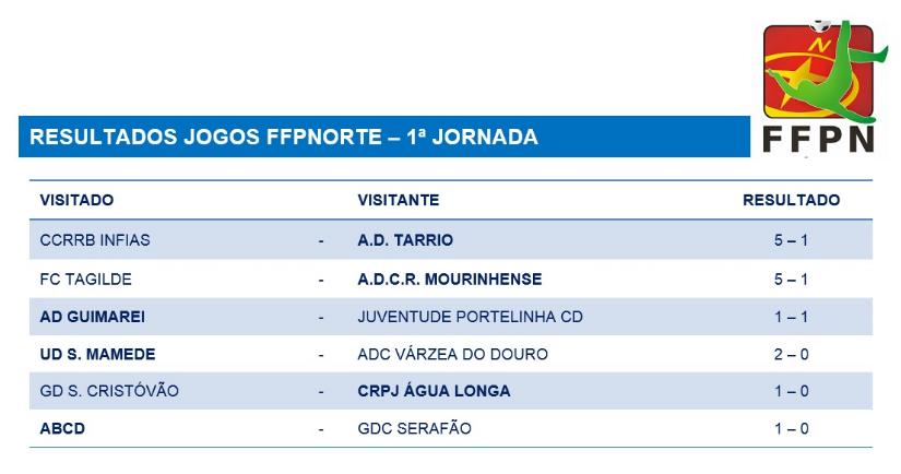 resultados_concelhiafutebol131116